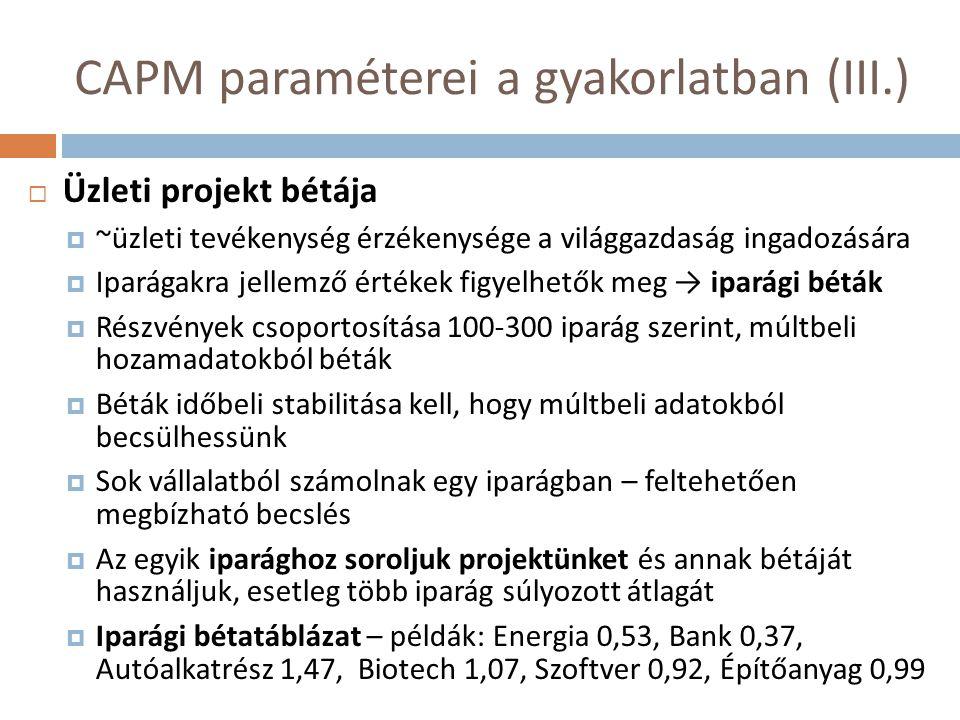 CAPM paraméterei a gyakorlatban (III.)  Üzleti projekt bétája  ~üzleti tevékenység érzékenysége a világgazdaság ingadozására  Iparágakra jellemző é