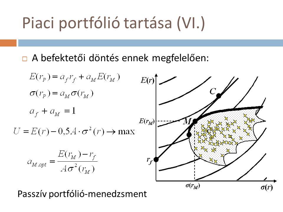 Választás a Sharpe-modellben – példa (I.)  Egy A=2 kockázatkerülésű befektető a piaci portfólió (M) és a kockázatmentes lehetőség (f) kombinálásával alakítja ki portfólióját  A paraméterek: r f = 2%, E(r M ) = 8%, σ(r M ) = 18%  Mekkora annak a portfóliónak a várható hozama és szórása, amelyben fele-fele arányban szerepel a két lehetőség.