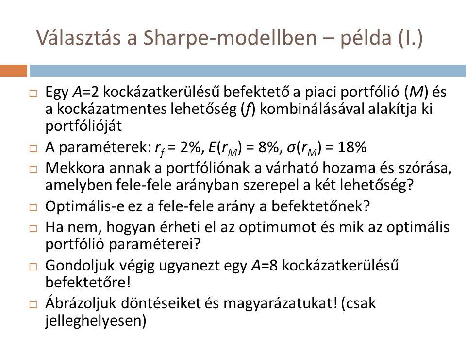 Választás a Sharpe-modellben – példa (I.)  Egy A=2 kockázatkerülésű befektető a piaci portfólió (M) és a kockázatmentes lehetőség (f) kombinálásával