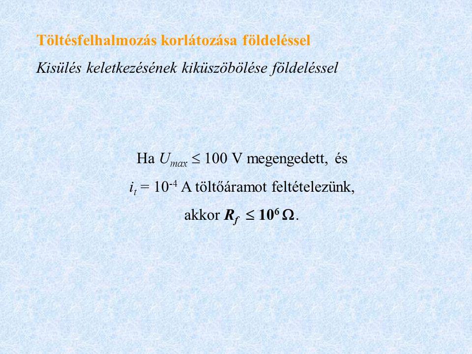 Töltésfelhalmozás korlátozása földeléssel Kisülés keletkezésének kiküszöbölése földeléssel Ha U max  100 V megengedett, és i t = 10 -4 A töltőáramot