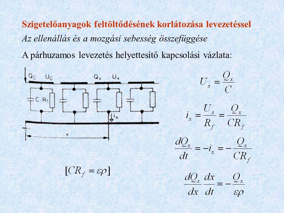 Szigetelőanyagok feltöltődésének korlátozása levezetéssel A párhuzamos levezetés helyettesítő kapcsolási vázlata: Az ellenállás és a mozgási sebesség