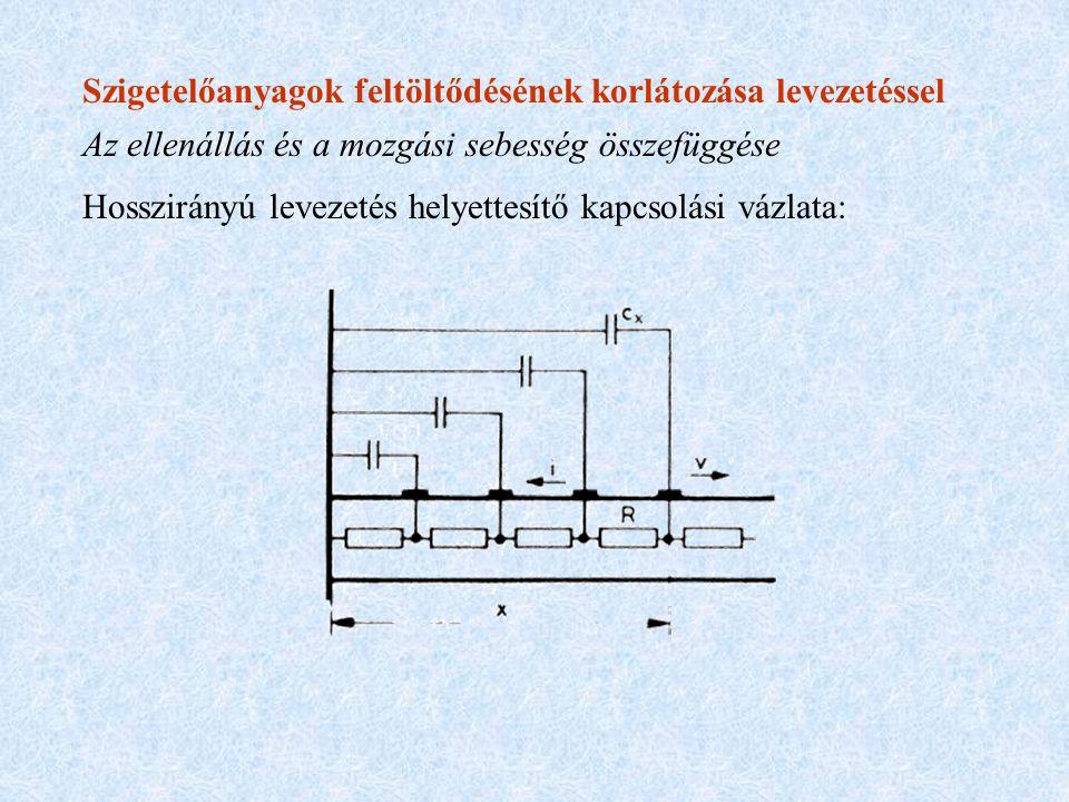 Szigetelőanyagok feltöltődésének korlátozása levezetéssel Hosszirányú levezetés helyettesítő kapcsolási vázlata: Az ellenállás és a mozgási sebesség ö