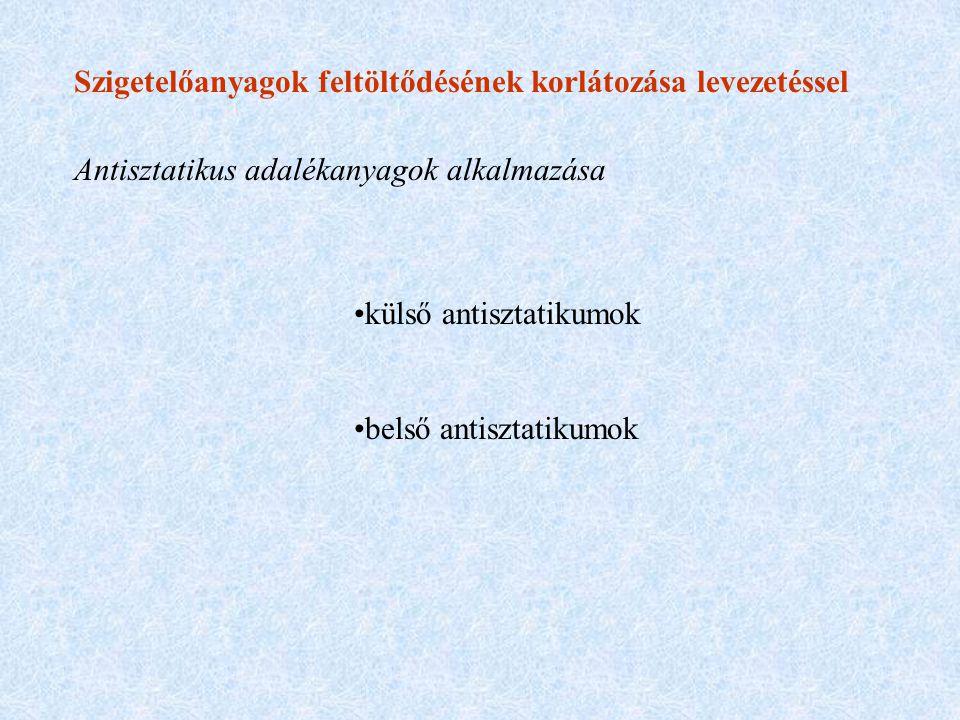 Szigetelőanyagok feltöltődésének korlátozása levezetéssel Antisztatikus adalékanyagok alkalmazása külső antisztatikumok belső antisztatikumok