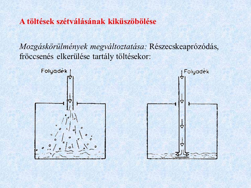 A töltések semlegesítése Felületi töltéseket semlegesítő eliminátorok Kétoldalon feltöltött szigetelőréteg semlegesítése passzív eliminátorral: