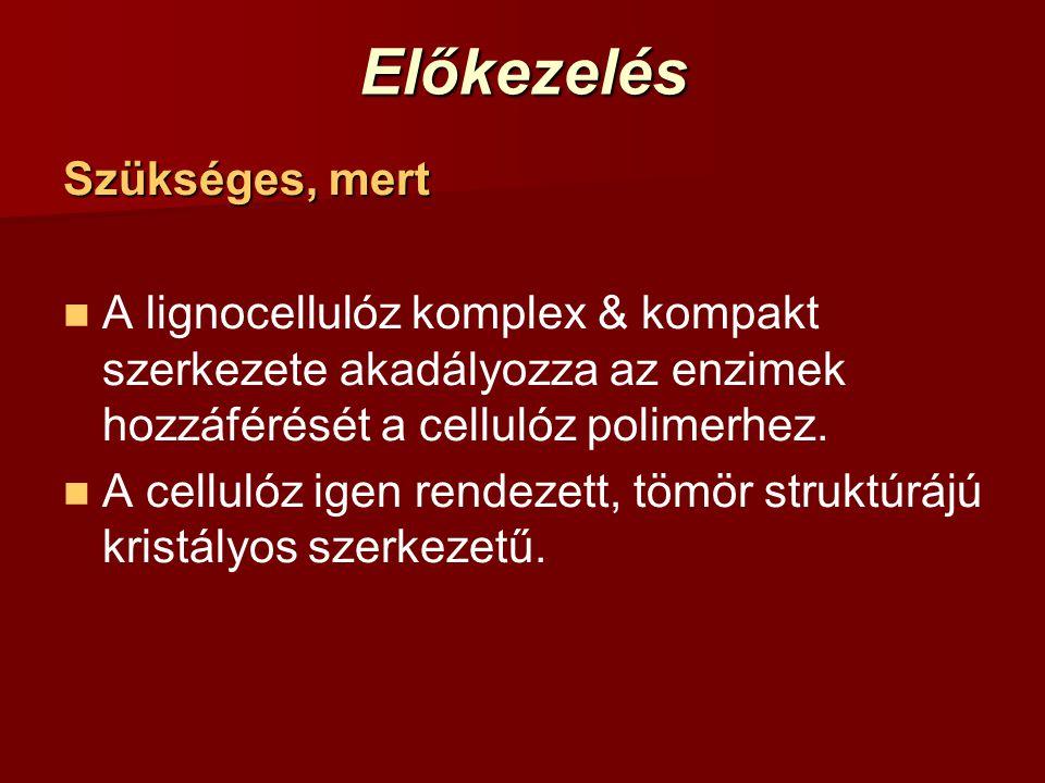 Előkezelés Szükséges, mert A lignocellulóz komplex & kompakt szerkezete akadályozza az enzimek hozzáférését a cellulóz polimerhez. A cellulóz igen ren