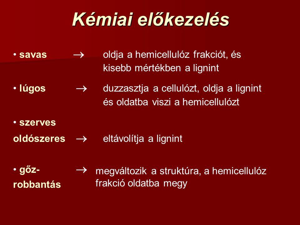 Kémiai előkezelés savas  oldja a hemicellulóz frakciót, és kisebb mértékben a lignint lúgos  duzzasztja a cellulózt, oldja a lignint és oldatba visz