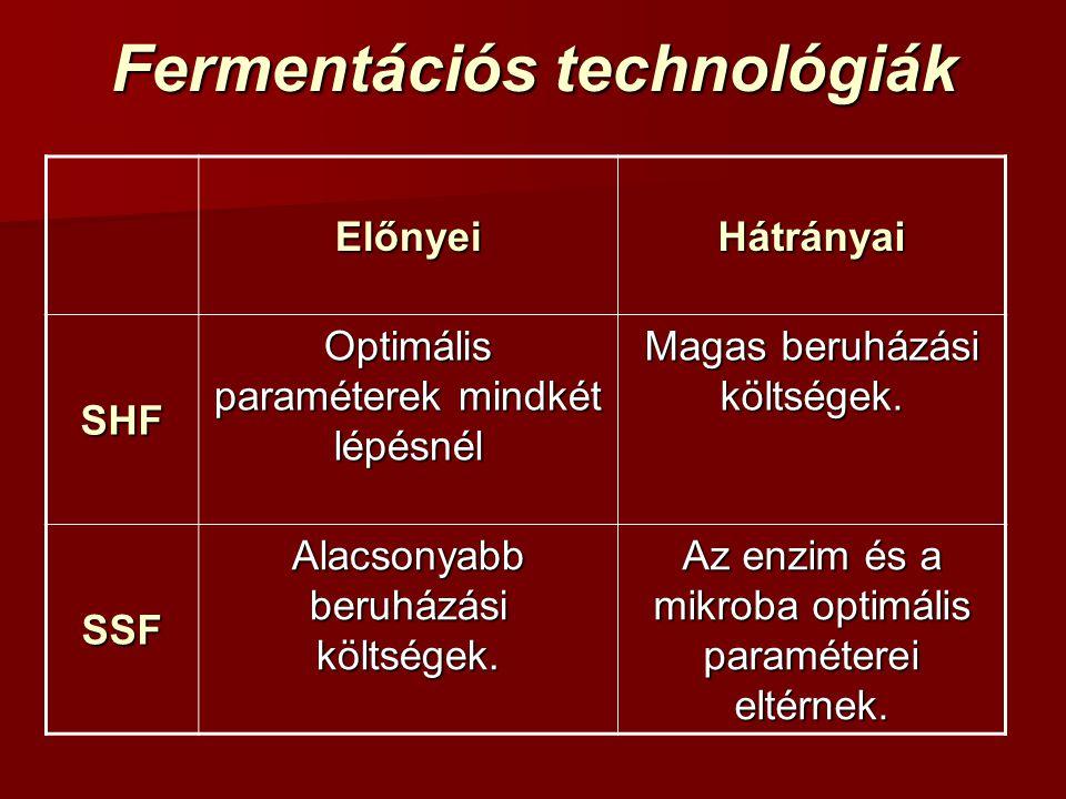 Fermentációs technológiák ElőnyeiHátrányai SHF Optimális paraméterek mindkét lépésnél Magas beruházási költségek. SSF Alacsonyabb beruházási költségek