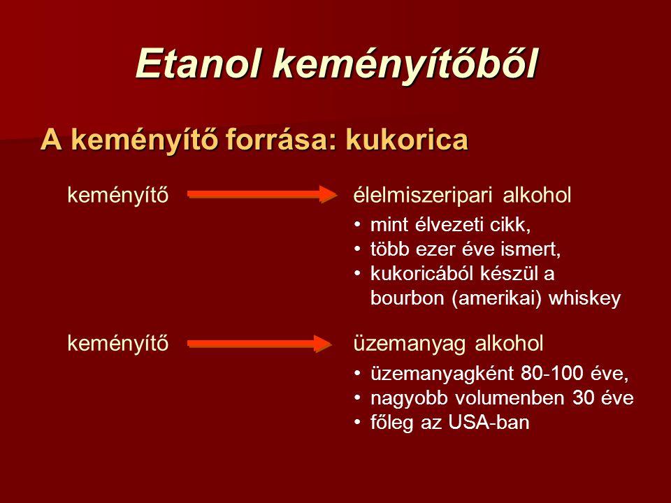 Etanol keményítőből A keményítő forrása: kukorica keményítőélelmiszeripari alkohol keményítőüzemanyag alkohol mint élvezeti cikk, több ezer éve ismert