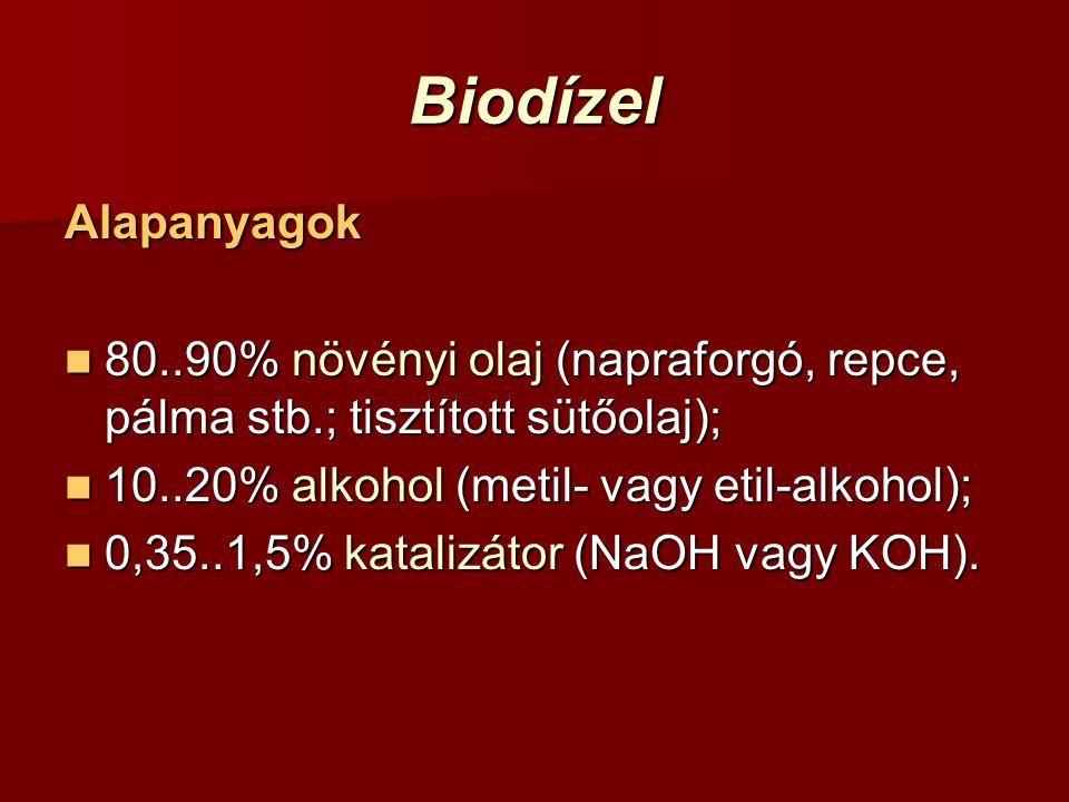 Biodízel Alapanyagok 80..90% növényi olaj (napraforgó, repce, pálma stb.; tisztított sütőolaj); 80..90% növényi olaj (napraforgó, repce, pálma stb.; t