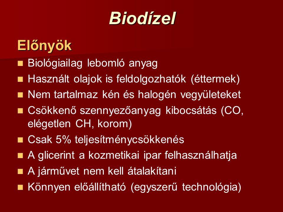 BiodízelElőnyök Biológiailag lebomló anyag Használt olajok is feldolgozhatók (éttermek) Nem tartalmaz kén és halogén vegyületeket Csökkenő szennyezőan