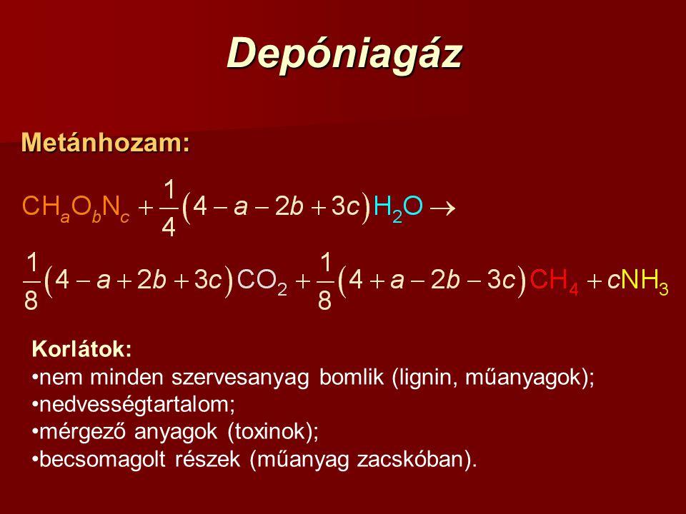 Depóniagáz Metánhozam: Korlátok: nem minden szervesanyag bomlik (lignin, műanyagok); nedvességtartalom; mérgező anyagok (toxinok); becsomagolt részek