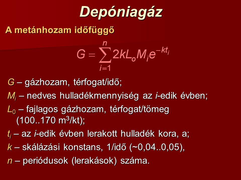 Depóniagáz G – gázhozam, térfogat/idő; M i – nedves hulladékmennyiség az i-edik évben; L 0 – fajlagos gázhozam, térfogat/tömeg (100..170 m 3 /kt); t i