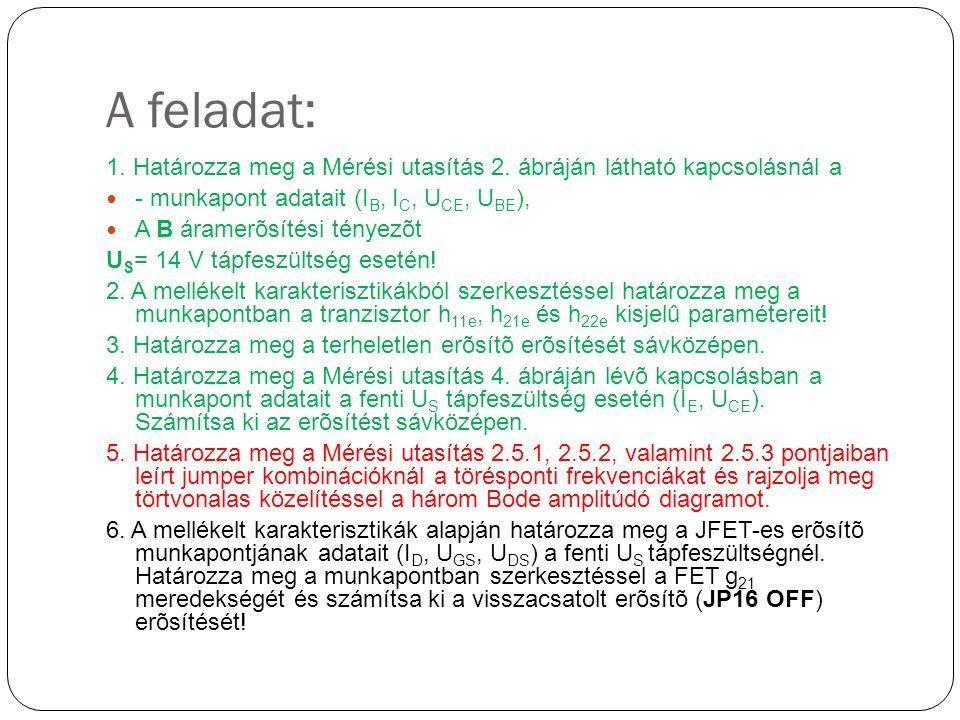 A feladat: 1. Határozza meg a Mérési utasítás 2. ábráján látható kapcsolásnál a - munkapont adatait (I B, I C, U CE, U BE ), A B áramerõsítési tényezõ
