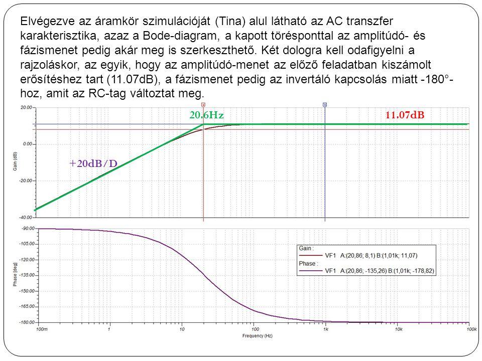 Elvégezve az áramkör szimulációját (Tina) alul látható az AC transzfer karakterisztika, azaz a Bode-diagram, a kapott törésponttal az amplitúdó- és fá