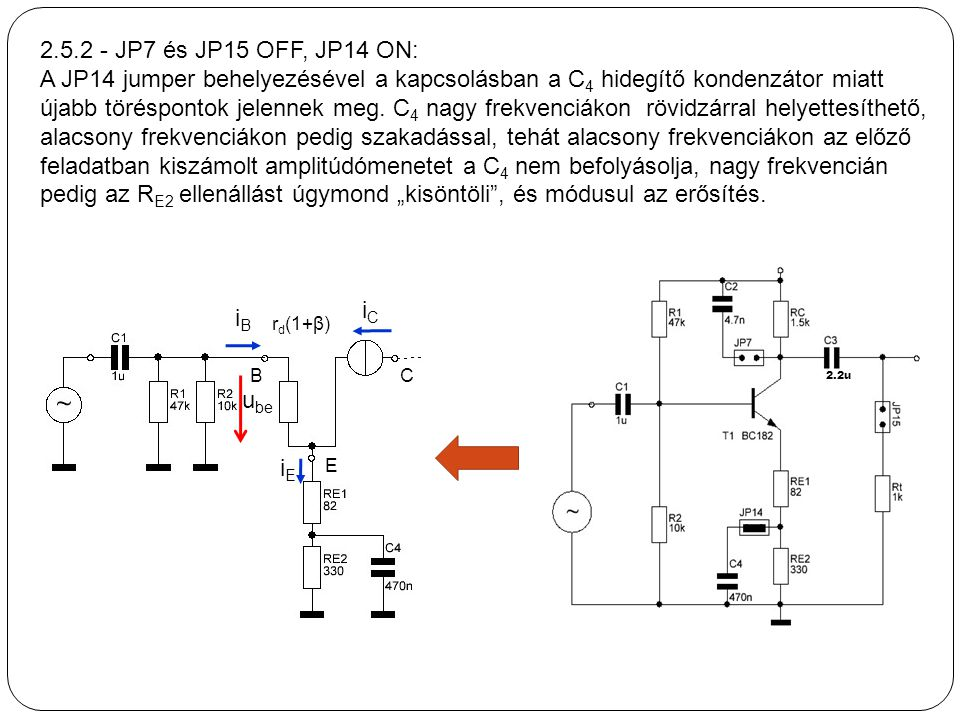 2.2u 2.5.2 - JP7 és JP15 OFF, JP14 ON: A JP14 jumper behelyezésével a kapcsolásban a C 4 hidegítő kondenzátor miatt újabb töréspontok jelennek meg. C