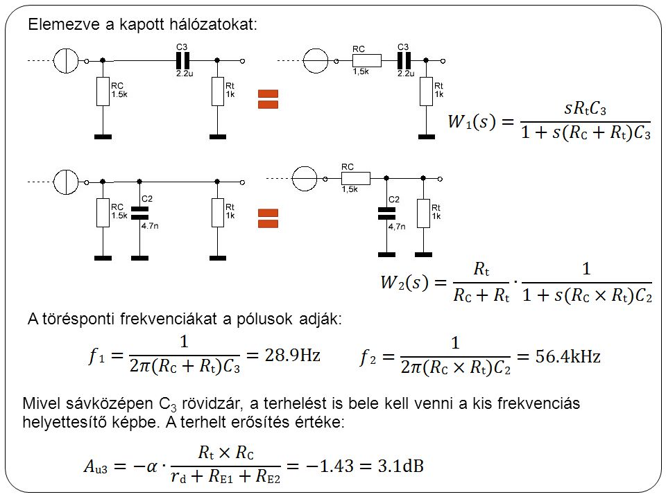 Elemezve a kapott hálózatokat: A törésponti frekvenciákat a pólusok adják: Mivel sávközépen C 3 rövidzár, a terhelést is bele kell venni a kis frekven