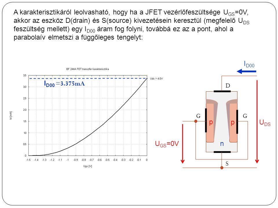 A karakterisztikáról leolvasható, hogy ha a JFET vezérlőfeszültsége U GS =0V, akkor az eszköz D(drain) és S(source) kivezetésein keresztül (megfelelő
