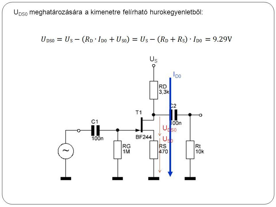 U DS0 meghatározására a kimenetre felírható hurokegyenletből: USUS I D0 U DS0 U S0