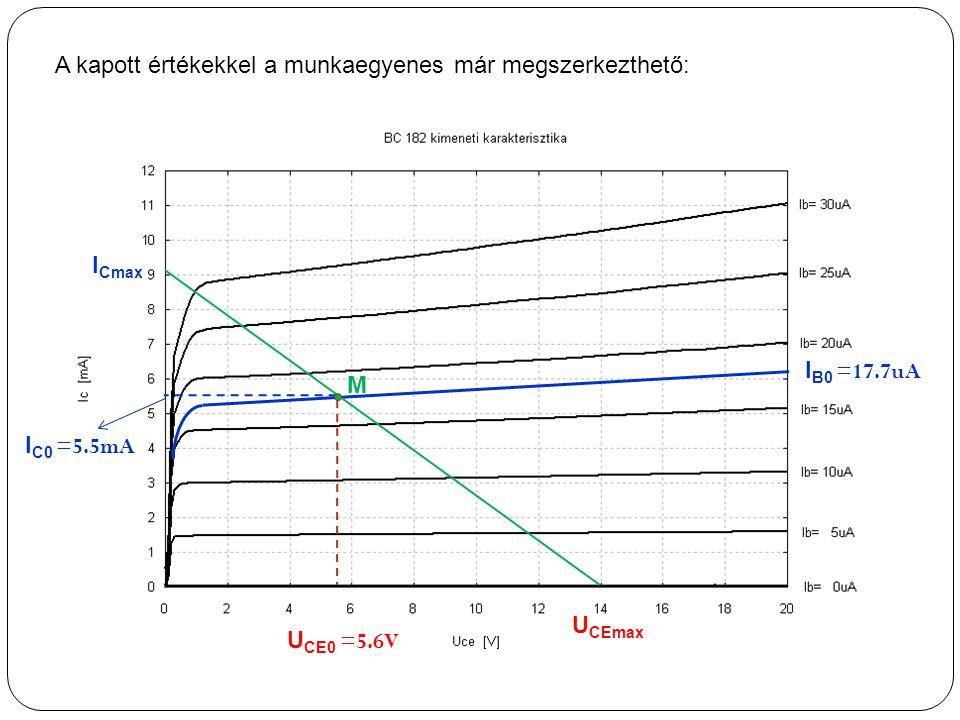 A kapott értékekkel a munkaegyenes már megszerkezthető: I B0 =17.7uA I C0 =5.5mA I Cmax U CEmax M U CE0 =5.6V