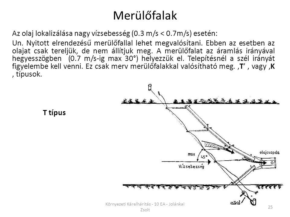 Az olaj lokalizálása nagy vízsebesség (0.3 m/s < 0.7m/s) esetén: Un.