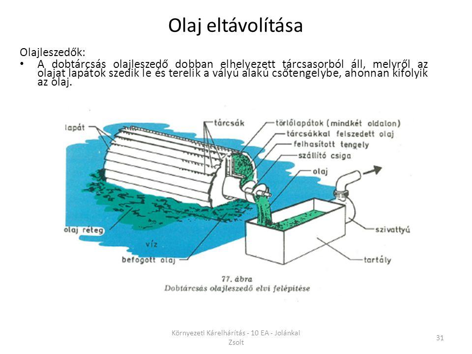 Olajleszedők: A dobtárcsás olajleszedő dobban elhelyezett tárcsasorból áll, melyről az olajat lapátok szedik le és terelik a vályú alakú csőtengelybe, ahonnan kifolyik az olaj.
