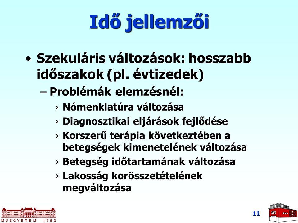 Szekuláris változás A gyermekkori diabetes mellitus incidenciája 1978-2002A gyermekkori diabetes mellitus incidenciája 1978-2002 12 Forrás: Gyűrűs É., Soltész Gy.