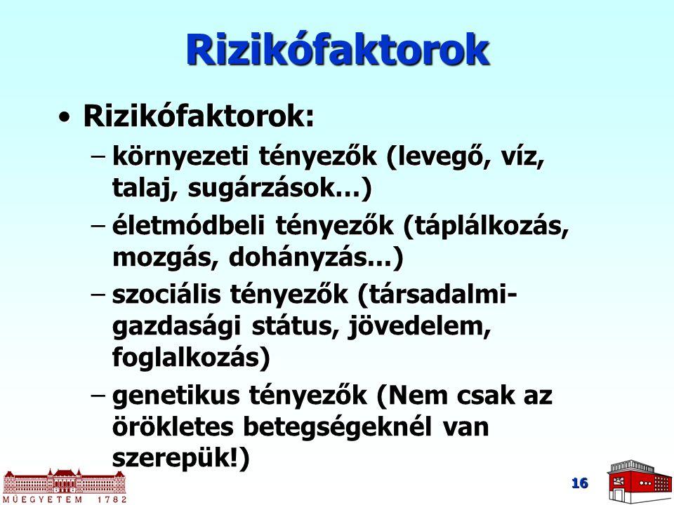 Rizikófaktorok Rizikófaktorok:Rizikófaktorok: –környezeti tényezők (levegő, víz, talaj, sugárzások…) –életmódbeli tényezők (táplálkozás, mozgás, dohán