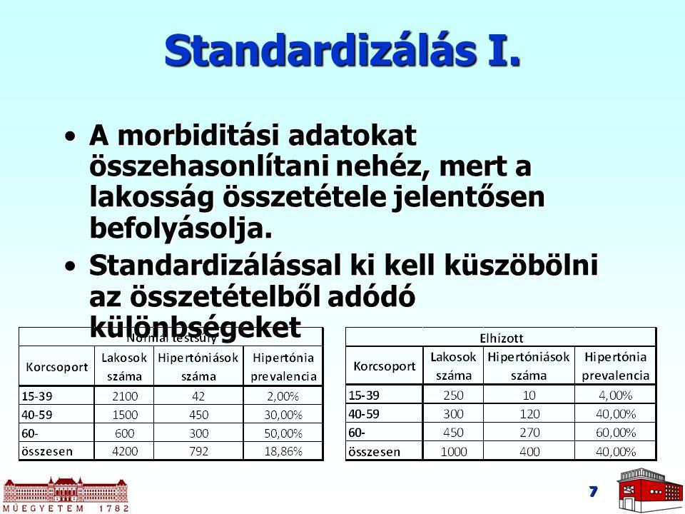 Standardizálás I. A morbiditási adatokat összehasonlítani nehéz, mert a lakosság összetétele jelentősen befolyásolja.A morbiditási adatokat összehason