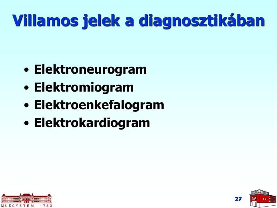 27 Villamos jelek a diagnosztikában ElektroneurogramElektroneurogram ElektromiogramElektromiogram ElektroenkefalogramElektroenkefalogram Elektrokardio