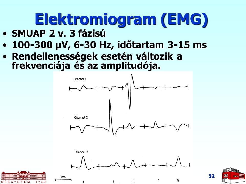 32 SMUAP 2 v. 3 fázisúSMUAP 2 v. 3 fázisú 100-300 μV, 6-30 Hz, időtartam 3-15 ms100-300 μV, 6-30 Hz, időtartam 3-15 ms Rendellenességek esetén változi