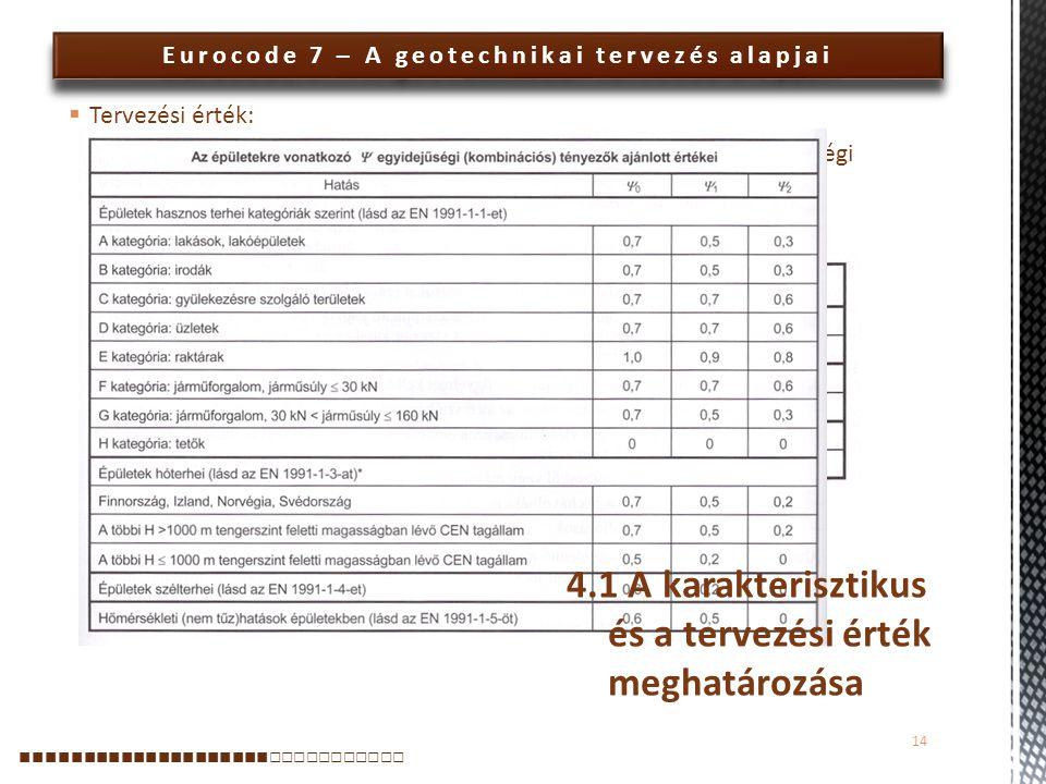 Eurocode 7 – A geotechnikai tervezés alapjai  Tervezési érték: Karakterisztikus érték, a parciális biztonsági tényező és az egyidejűségi tényező segí