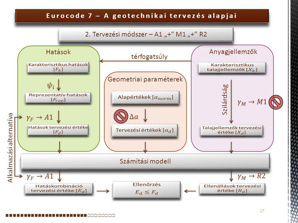 """Eurocode 7 – A geotechnikai tervezés alapjai 17 ■■■■■■■■■■■■■■■■■■■■■■■ □□□□□□□□ 2. Tervezési módszer – A1 """"+"""" M1 """"+"""" R2 Hatások Anyagjellemzők Geomet"""