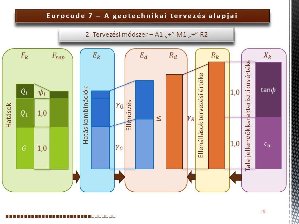 """Eurocode 7 – A geotechnikai tervezés alapjai 18 ■■■■■■■■■■■■■■■■■■■■■■■■ □□□□□□□ 2. Tervezési módszer – A1 """"+"""" M1 """"+"""" R2 Hatások Hatás kombinációk Ell"""