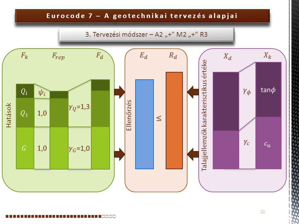 """Eurocode 7 – A geotechnikai tervezés alapjai 21 ■■■■■■■■■■■■■■■■■■■■■■■■■■■ □□□□ 3. Tervezési módszer – A2 """"+"""" M2 """"+"""" R3 Hatások Ellenőrzés Talajjelle"""
