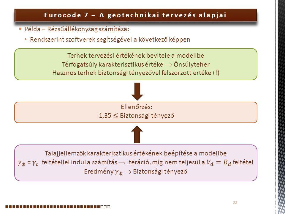 Eurocode 7 – A geotechnikai tervezés alapjai  Példa – Rézsűállékonyság számítása: Rendszerint szoftverek segítségével a következő képpen 22 ■■■■■■■■■