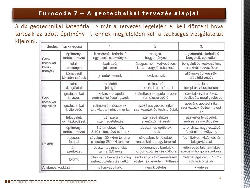 Eurocode 7 – A geotechnikai tervezés alapjai 11)A mintavétel, a szállítás és tárolás módszerei 12)A terepi vizsgálóberendezések típusai 13)A terepi és a laboratóriumi munka táblázatos adatai, az ellenőrző észlelésekkel együtt 14)A talajvízszint időbeli ingadozásának adatai 15)A fúrásnaplók a magminták fényképeivel és a képződmények jellemzésével együtt 16)Gázok előfordulása vagy ennek lehetősége 17)A talajok fagyérzékenységére vonatkozó adatok 18)Az irodai tanulmányok, a terepi és laboratóriumi vizsgálatok eredményinek bemutatása mellékletekben 5.