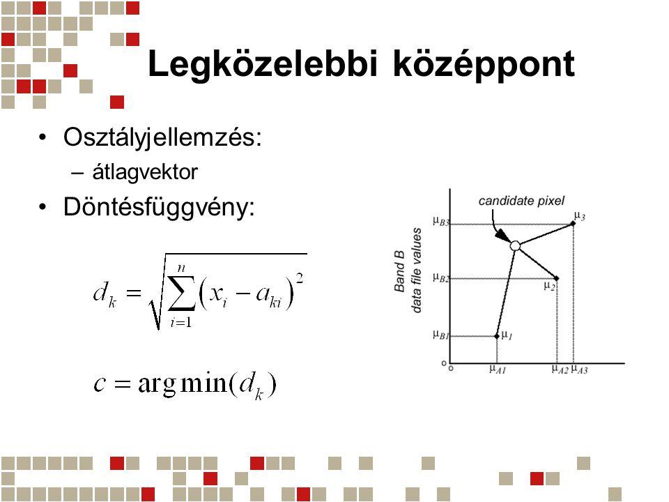 Legközelebbi középpont Előnyök: –egyszerű osztályleírás –gyors számítás Hátrányok: –nehézségek azonos távolságok esetén –átfedő osztályok kezelhetetlensége