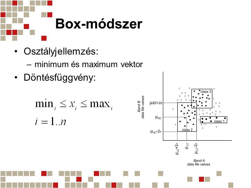 Box-módszer Osztályjellemzés: –minimum és maximum vektor Döntésfüggvény: