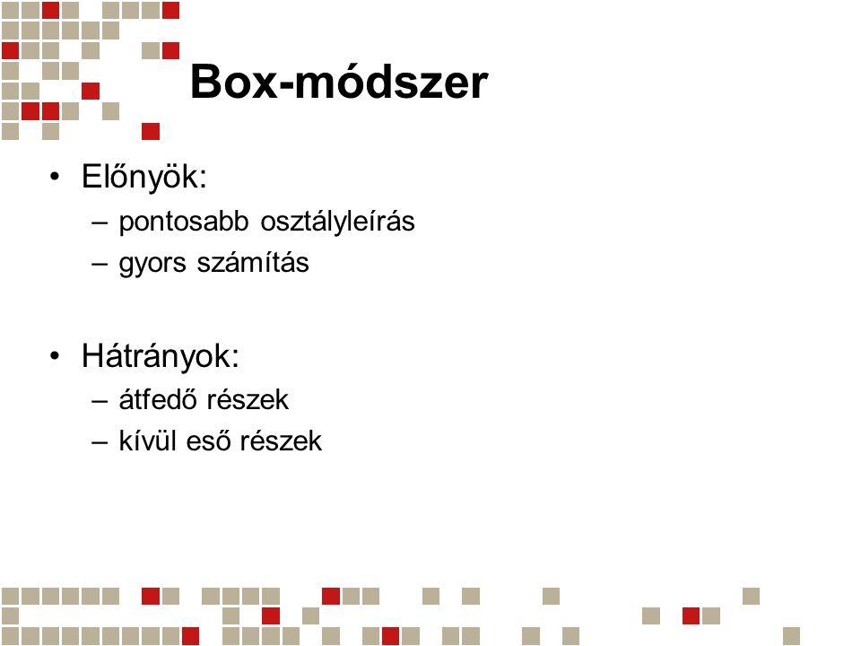 Box-módszer Előnyök: –pontosabb osztályleírás –gyors számítás Hátrányok: –átfedő részek –kívül eső részek