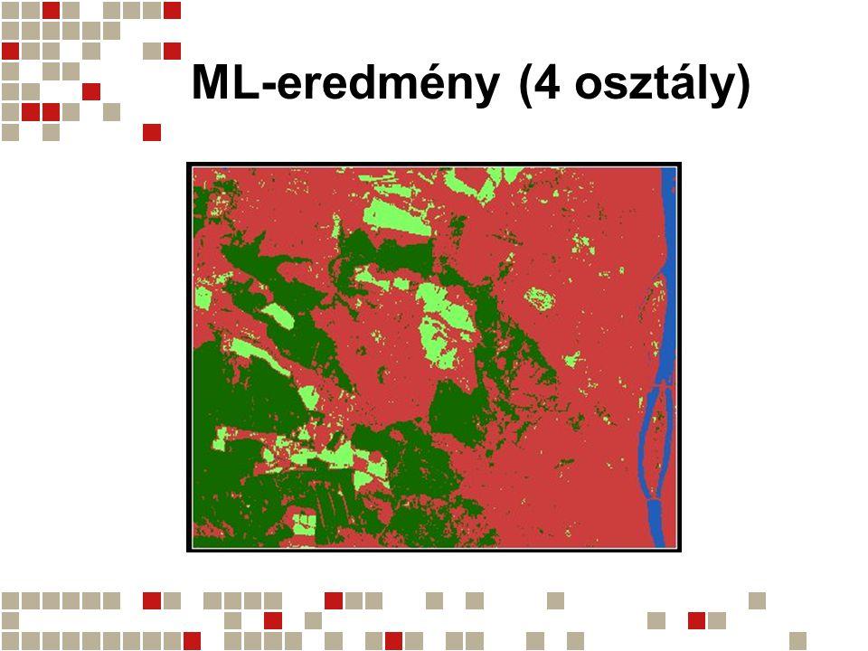 ML-eredmény (4 osztály)