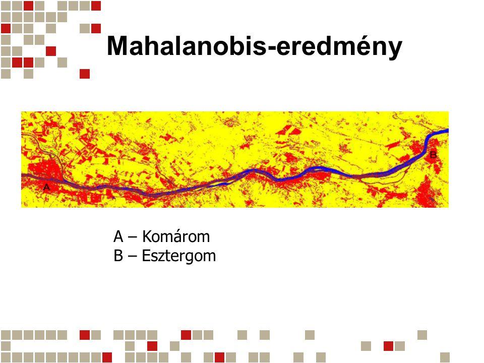 Mahalanobis-eredmény A – Komárom B – Esztergom