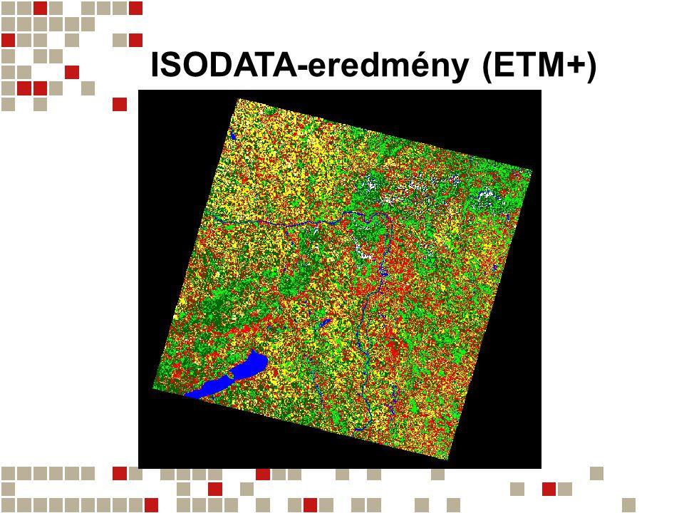 ISODATA-eredmény (ETM+)