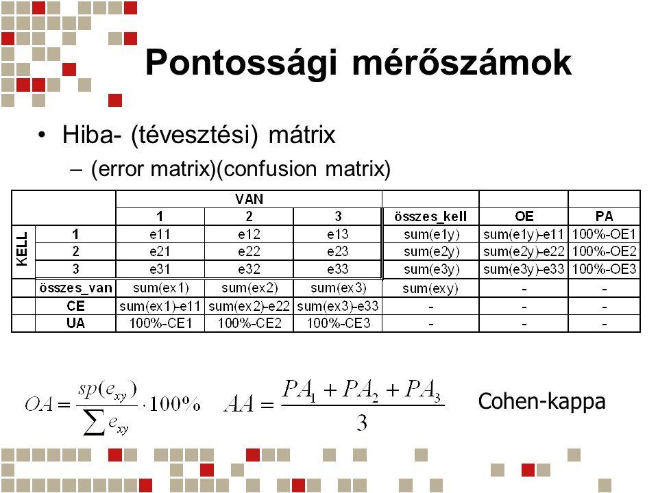 Pontossági mérőszámok Hiba- (tévesztési) mátrix –(error matrix)(confusion matrix) Cohen-kappa