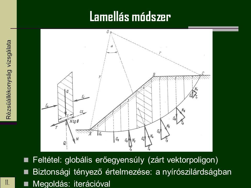 11. Lamellás módszer Feltétel: globális erőegyensúly (zárt vektorpoligon) Biztonsági tényező értelmezése: a nyírószilárdságban Megoldás: iterációval R