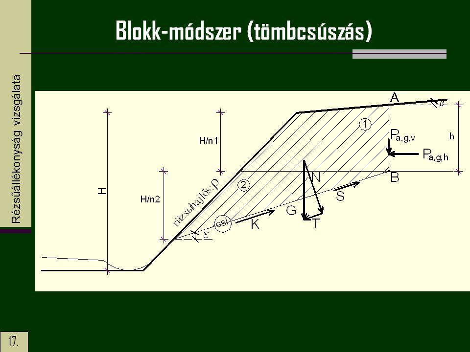 17. Blokk-módszer (tömbcsúszás) Rézsűállékonyság vizsgálata