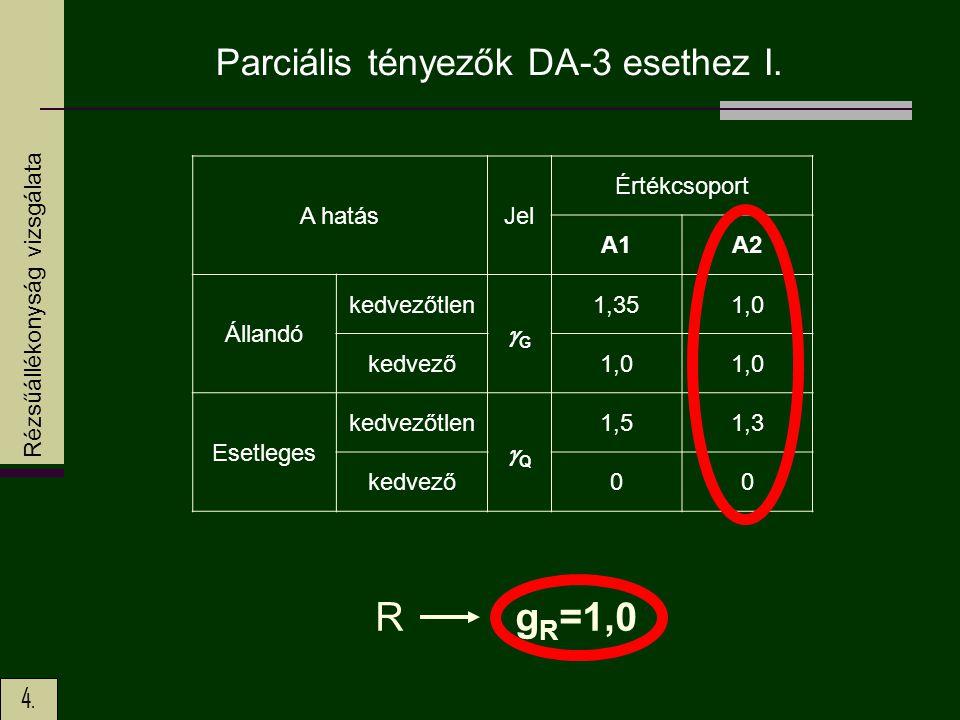 4. Parciális tényezők DA-3 esethez I. A hatásJel Értékcsoport A1A2 Állandó kedvezőtlen GG 1,351,0 kedvező1,0 Esetleges kedvezőtlen QQ 1,51,3 kedve