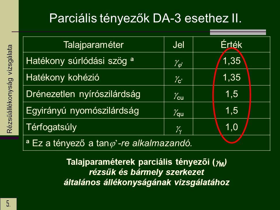 5. Parciális tényezők DA-3 esethez II. TalajparaméterJelÉrték Hatékony súrlódási szög a '' 1,35 Hatékony kohézió  c' 1,35 Drénezetlen nyírószilár