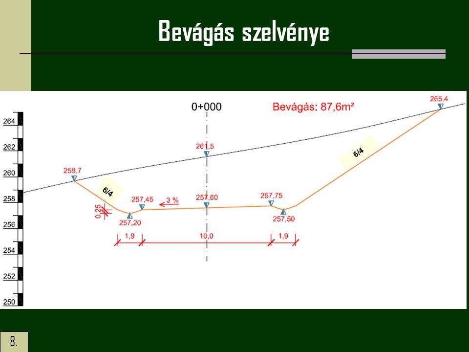 19. Blokk-módszer Rézsűállékonyság vizsgálata