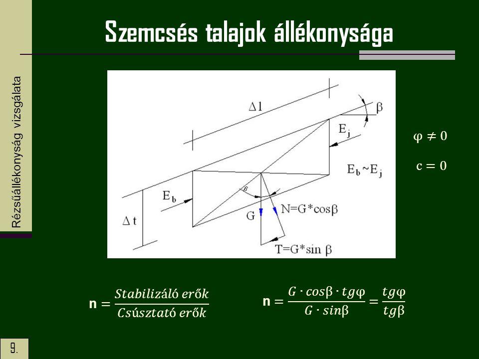 10. Svéd nyomatéki módszer Rézsűállékonyság vizsgálata