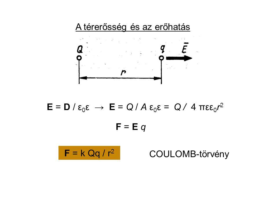 A térerősség és az erőhatás F = E q E = D / ε 0 ε → E = Q / A ε 0 ε = Q / 4 πεε 0 r 2 F = k Qq / r 2 COULOMB-törvény